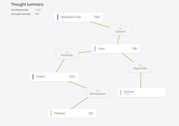 Screenshot of alpha knowledge graph